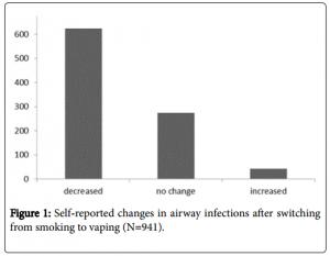 From Miler et al., 2016