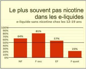 Source: Paris Sans Tabac Survey