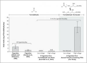 Fig. 1, Jensen et al., 2015