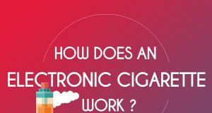 How does an electronic cigarette work ?